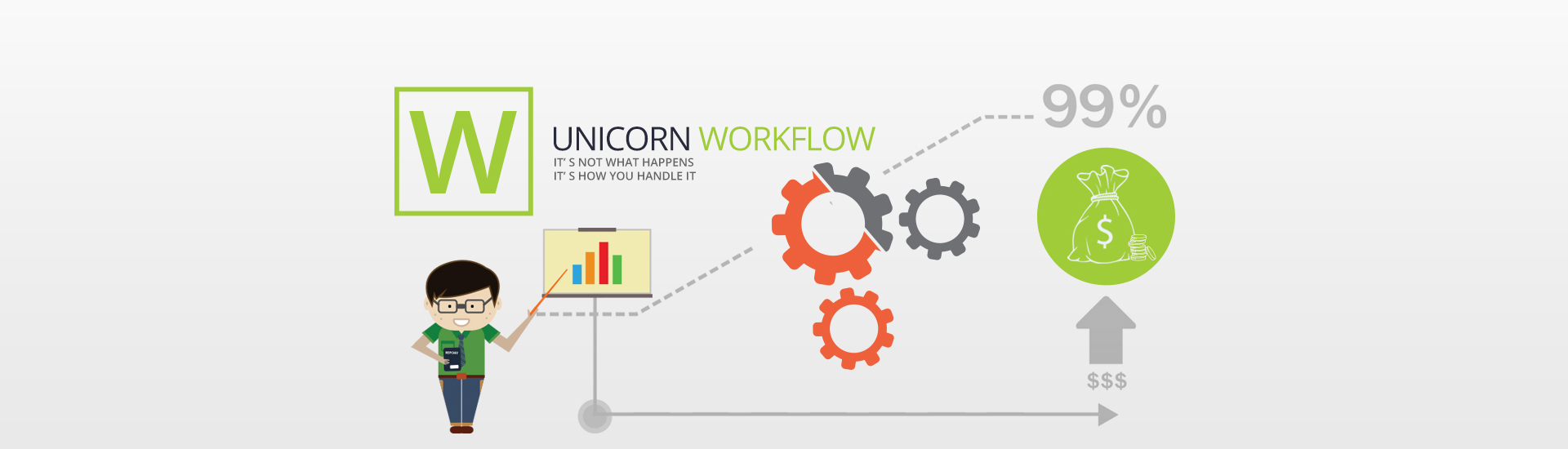 Unicorn WorkFlow
